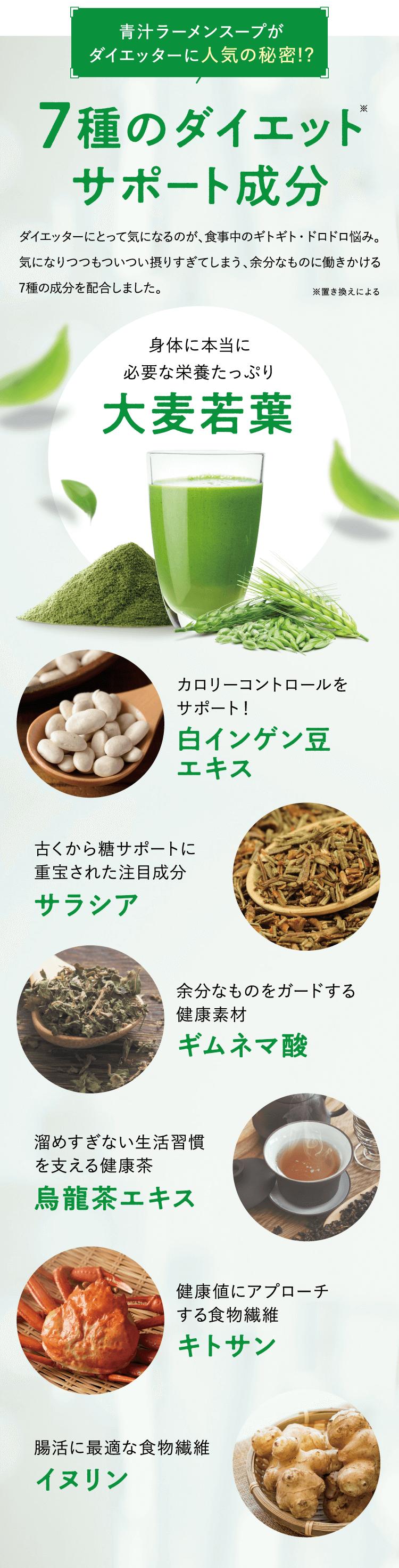 7種のダイエットサポート成分