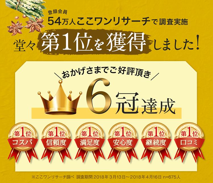 おかげさまでご好評頂き堂々第1位を6冠達成しました!