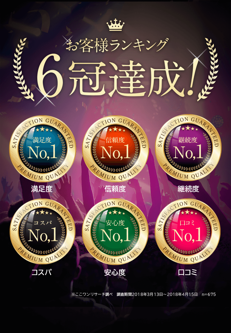 お客様ランキング6冠達成!