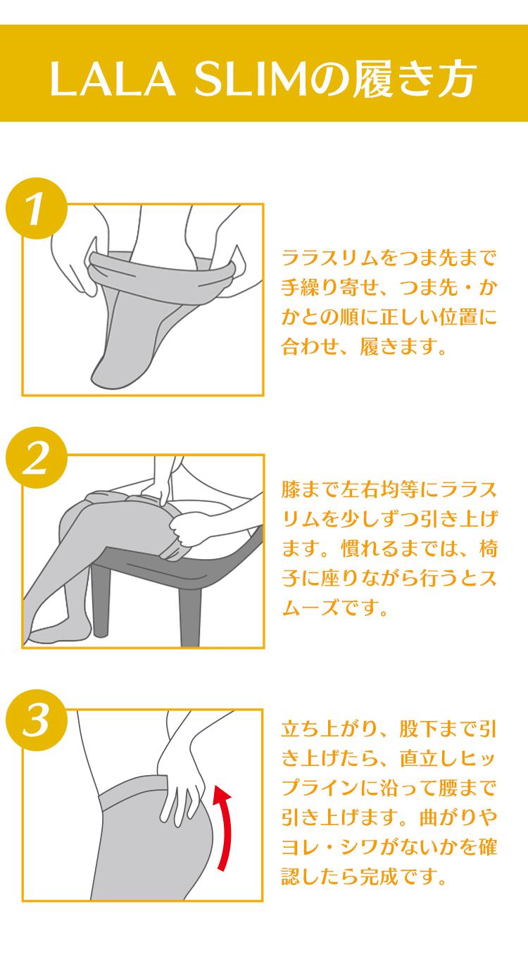 LALA SLIMの履き方|1.ララスリムをつま先まで手繰り寄せ、つま先・かかとの順に正しい位置に合わせ、履きます。2.膝まで左右均等にララスリムを少しずつ引き上げます。慣れるまでは椅子に座りながら行うとスムーズです。3.立ち上がり、股下まで引き上げたら、直立しヒップライに沿って腰まで引き上げます。曲りやヨレ・シワがないかを確認したら完成です。