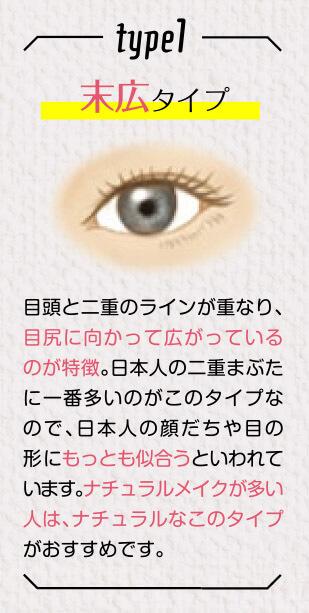type1 末広タイプ目頭と二重のラインが重なり、目尻に向かって広がっているのが特徴。日本人の二重まぶたに一番多いのがこのタイプなので、日本人の顔だちや目の形にもっとも似合うといわれています。ナチュラルメイクが多い人は、ナチュラルなこのタイプがおすすめです。