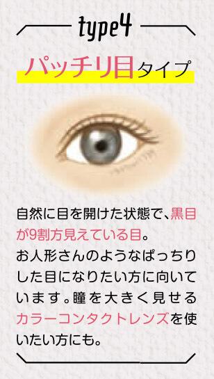 type4パッチリ目タイプ自然に目を開けた状態で、黒目が9割方見えている目です。お人形さんのようなぱっちりした目になりたい方に向いています。瞳を大きく見せるカラーコンタクトレンズを使いたい方にも。