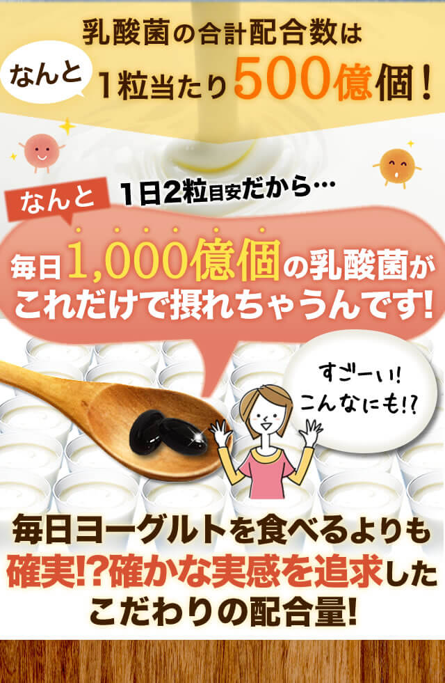 毎日1,000億個の乳酸菌がこれだけで摂れちゃうんです! 毎日ヨーグルトを食べるより確実!?確かな実感を追求したこだわりの配合量!