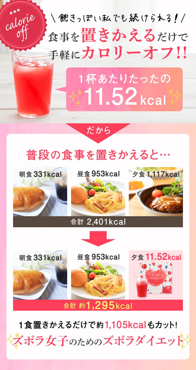 食事を置きかえるだけで手軽にカロリーオフ!!すっきりレッドスムージーは1杯あたりたったの11.52kcal!